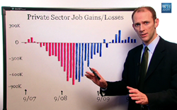 VIDEO:  CEA Chair Austan Goolsbee Explains the Jobs Trends