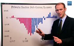 VIDEO:  CEA Chair Austan Goolsbee Explains the Jobs Trends