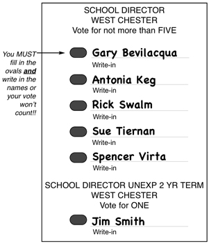 West Chester VOTE Write-In Candidates