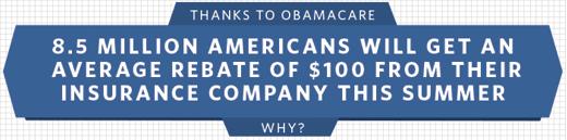 ObamaCare 8.5 m get rebate