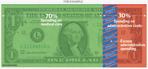 ObamaCare forExample
